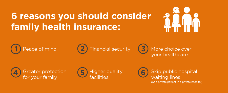 6 reasons you should consider family insurance graphic