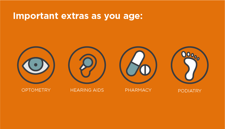 Important extras as you age infographic