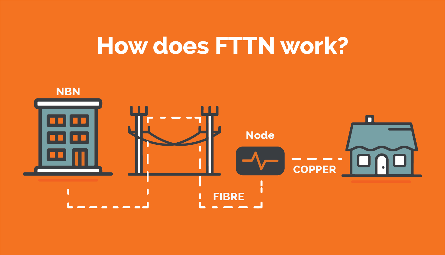 Fibre To The Node