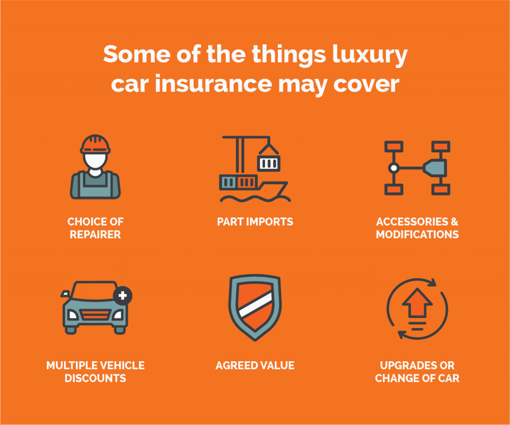 Luxury car insurance Australia