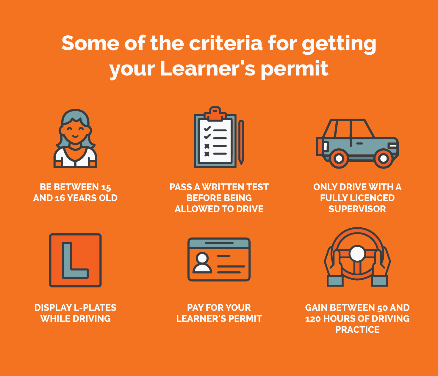 Add A Learner Driver To Your Car Insurance Iselect