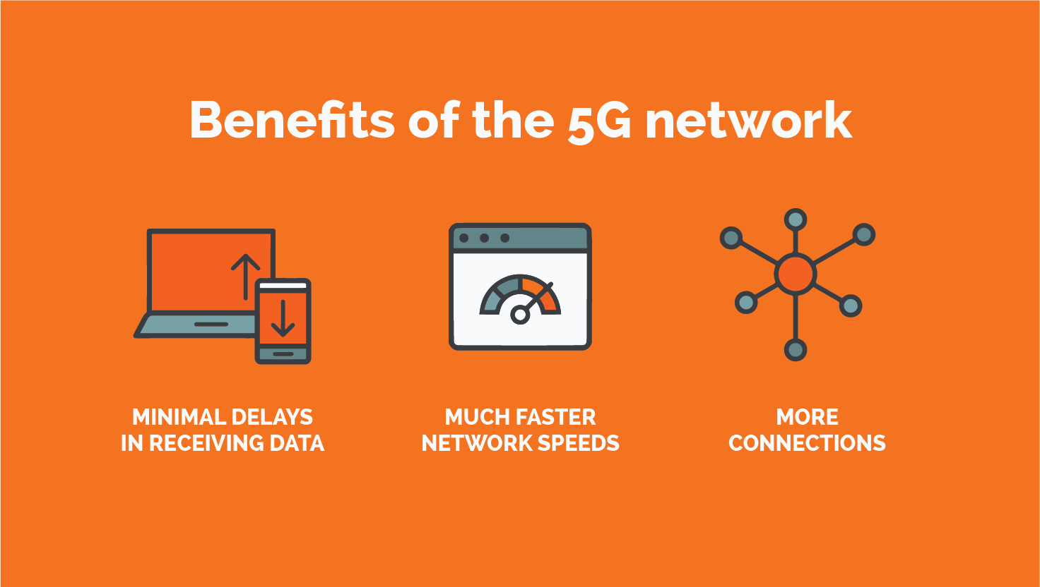 5G Australia | Information About The 5G Network In Australia