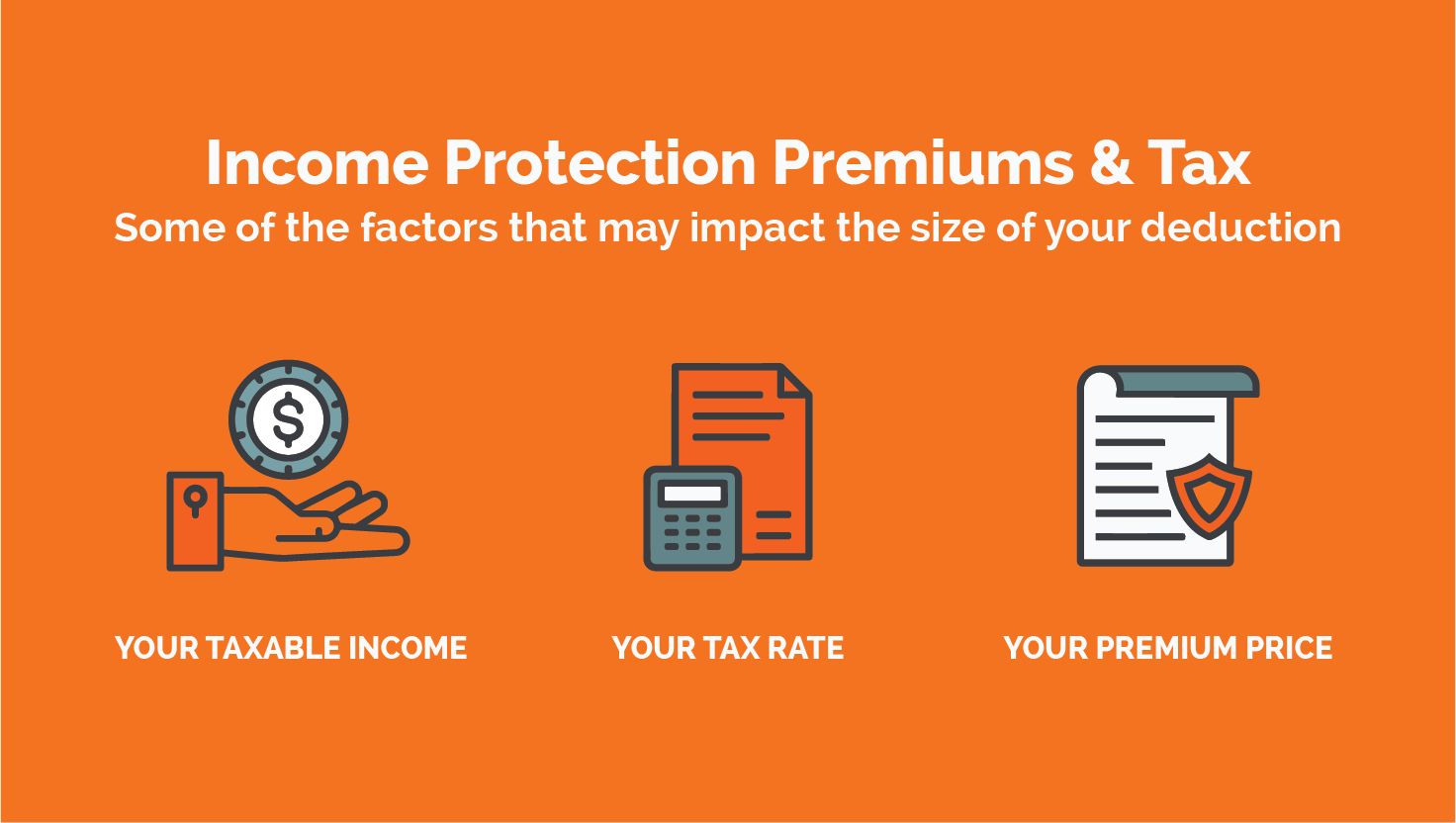 gst and income protection