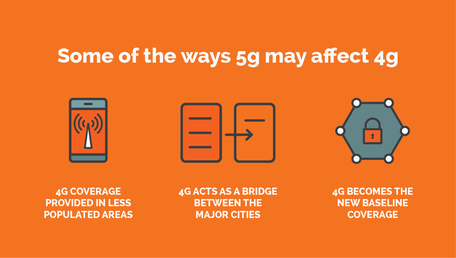 4g vs 5g network - which is better?